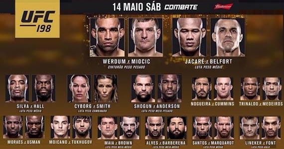 UFC em São Paulo Especiais BaresSP