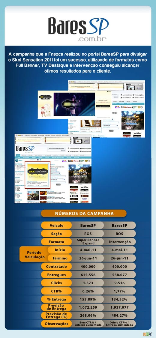 E-mail marketing de divulgação Br3 Site sites cases image