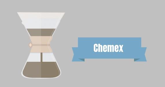 Método de preparo Chemex