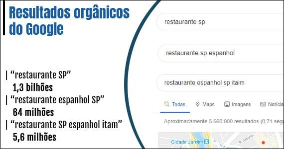Resultados orgânicos do Google